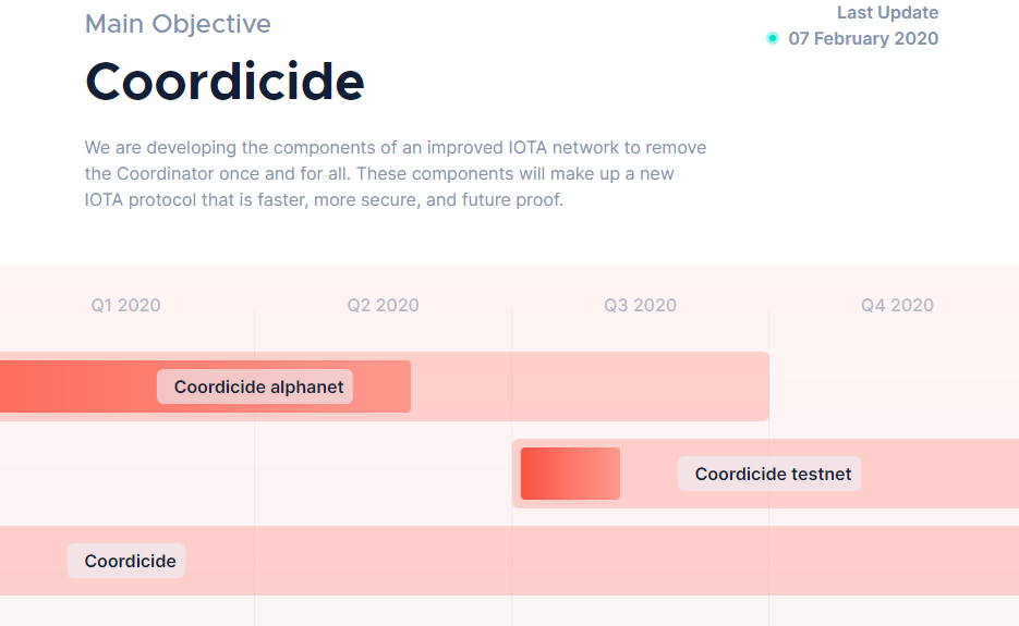 New IOTA Coordicide roadmap
