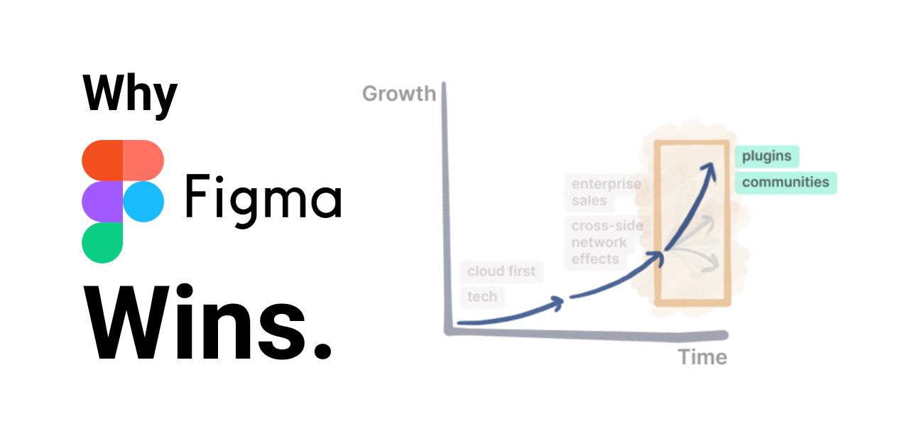 Why Figma Wins (Figma는 왜 이기는가?)