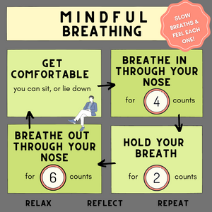 Mindful Breathing With the 4, 6 and 2 Method (Relax, Reflect and Repeat)