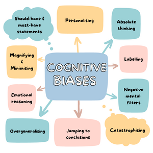 Understanding Cognitive Biases:  A Short, Course on Distorted Thinking (and how to overcome it)