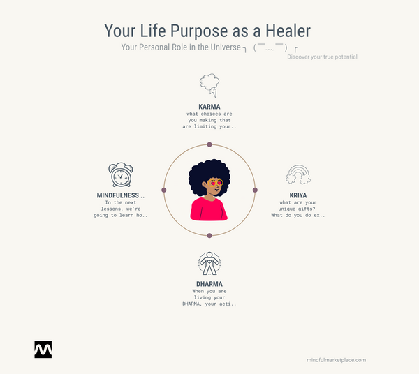 Step into Your Purpose:  10 Questions For Therapists,  Life Coaches, Inspirational Authors, Healers & Mental Health Professionals