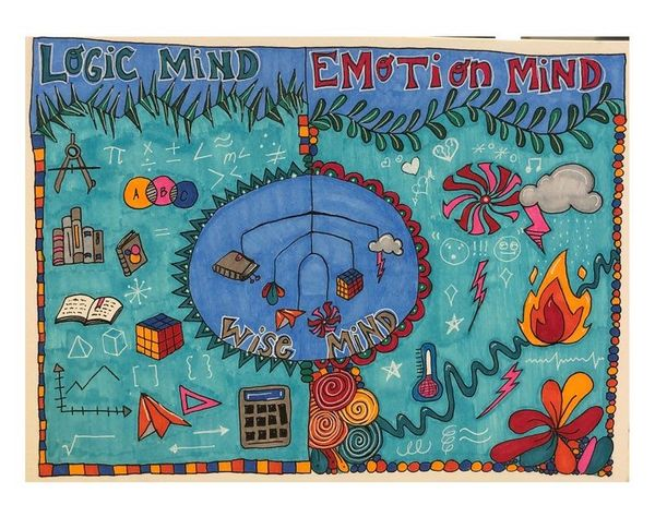 Exploring Mindfulness and Emotional Growth Through Color, Creativity, Art and Expression