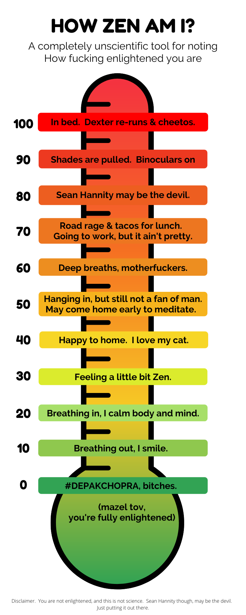 How Zen Are You?