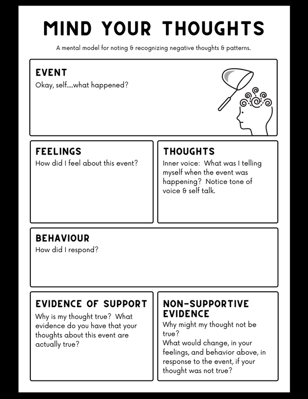 Mind Your Thoughts:  A Simple Cognitive Behavior Exercise for Examining Thoughts, Feelings and Behavior