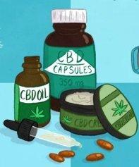 A cartoonish drawing of CBD capsules oil and cream.