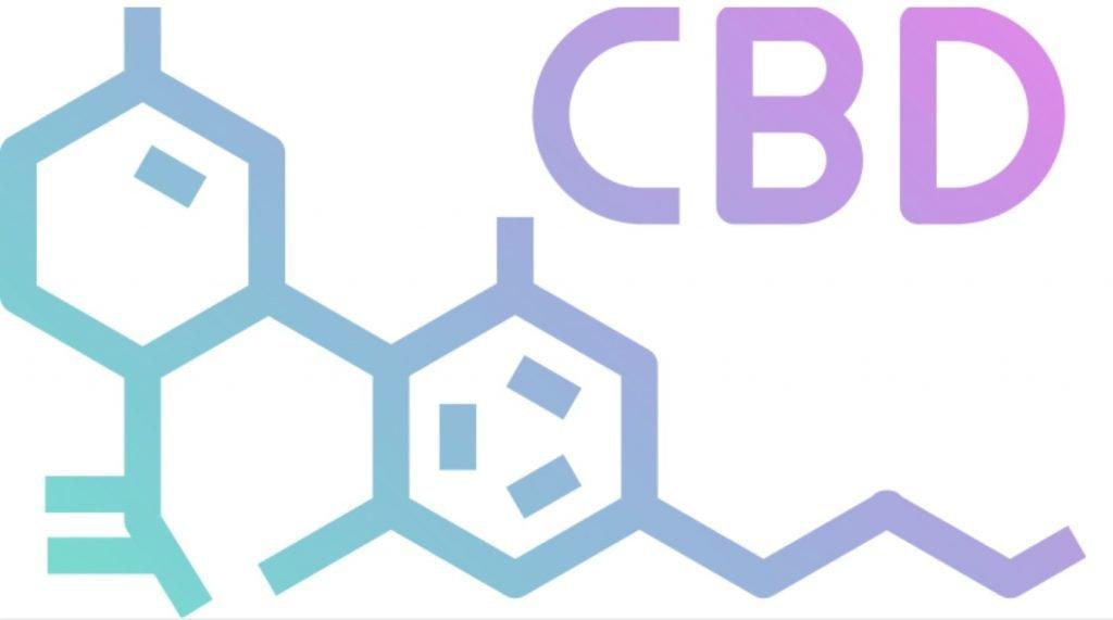 CBD, Honey Pot, Honey Pot Health