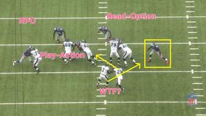 Tutorial Thursday: RPO vs Read Option vs Play Action.